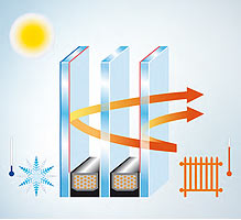 Tepelně izolační skla chrání objekt před únikem tepla, či nadměrným přehříváním interiéru.